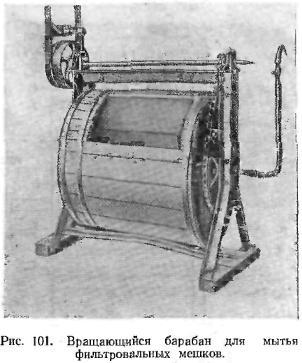 Вращающийся барабан для мытья фильтров
