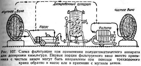 Схема фильтрации при применении полуавтоматического аппарата