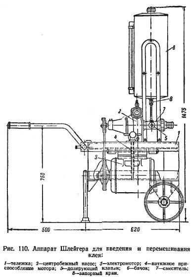 аппарат Шлейгера