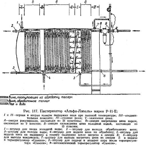 "пастерізатор ""Альфа-Лаваль"" мазкі Р-11-е"