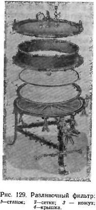 Разливочный фильтр