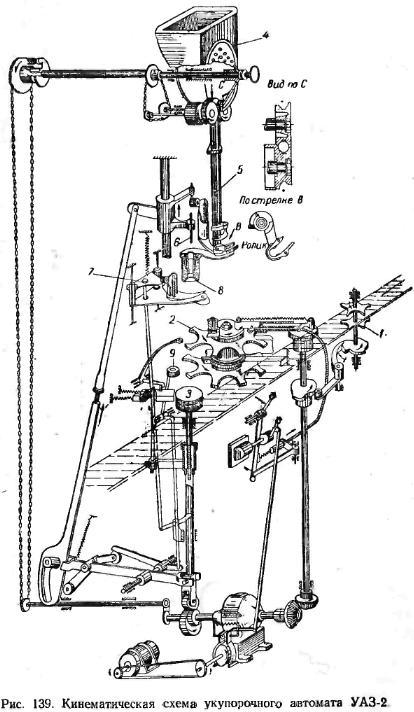 кинематічеськая схема укупорочного автоата УАЗ-2