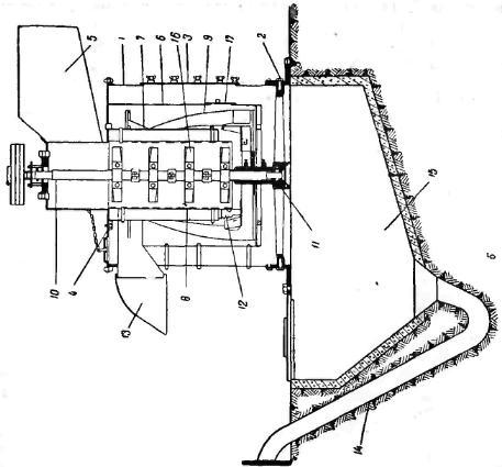 Цилiндричний подрiбнювач(а)