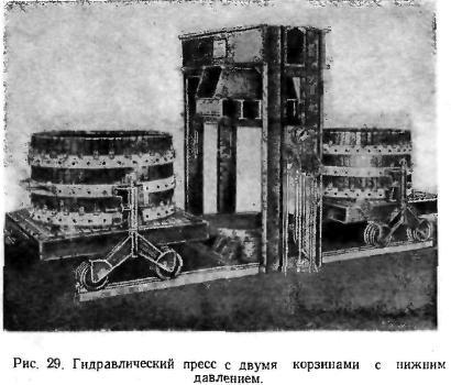 Гiдравлiчний прес з двома корзинами