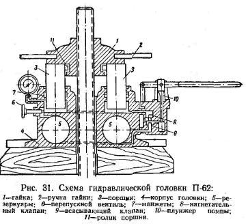 Схема Гiдравлiчний прес