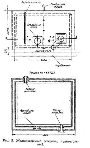 Железобетонный резервуар прямоугольный