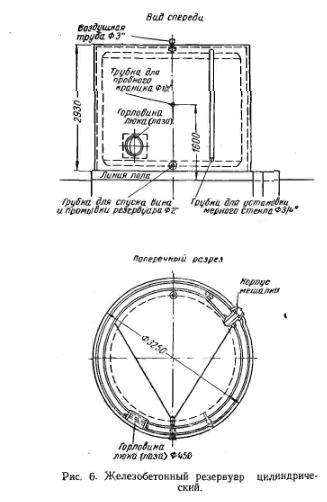Железобетонный резервуар цилиндрический