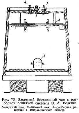 Закрытый бродильный чан с разборной решеткой системы. Рисунок №73