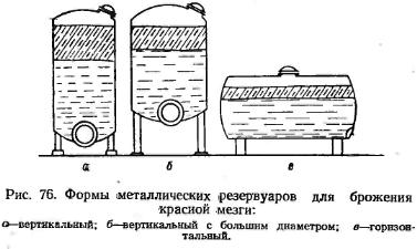 форми металевих резервуарів для бродіння червоної мезги. Малюнок №76