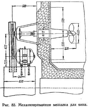 Механическая мешалка для вина