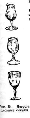 Дегустационные бокалы