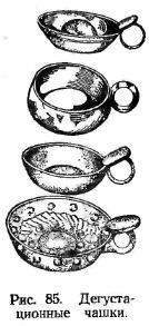 Дегустационные чашки